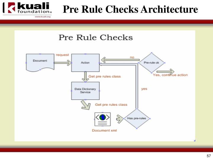 Pre Rule Checks Architecture