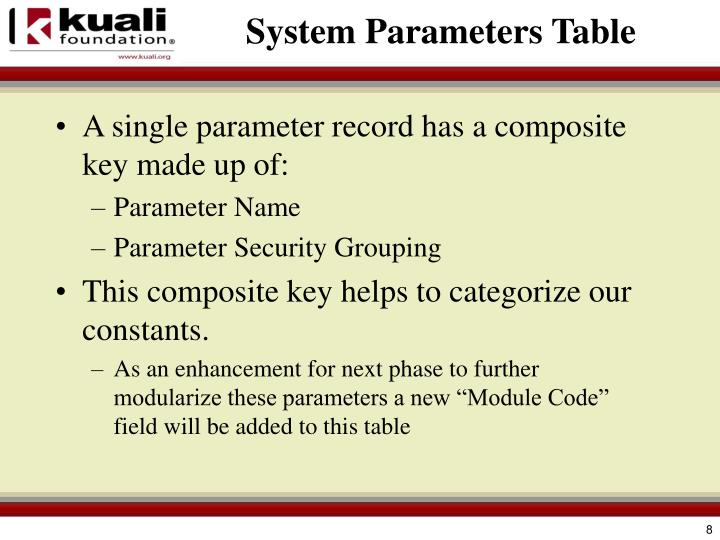 System Parameters Table