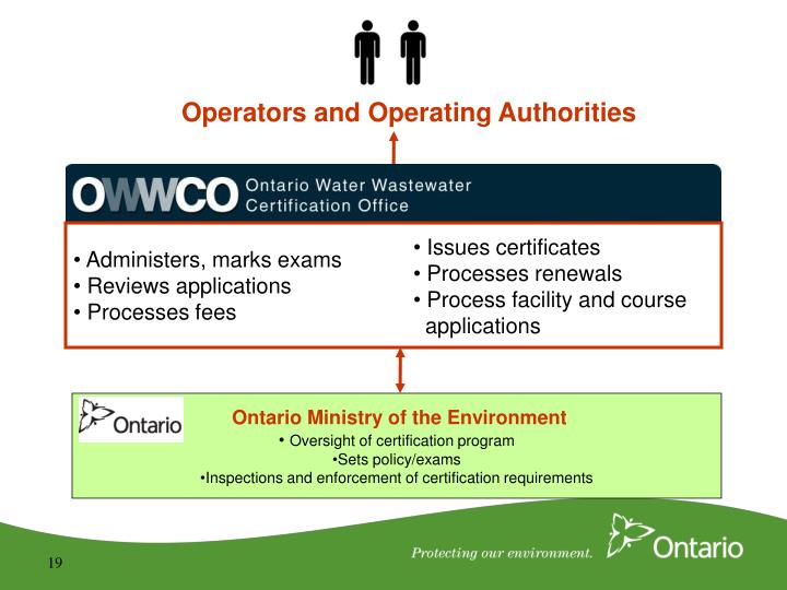Ontario Water Wastewater Certification Office (OWWCO)