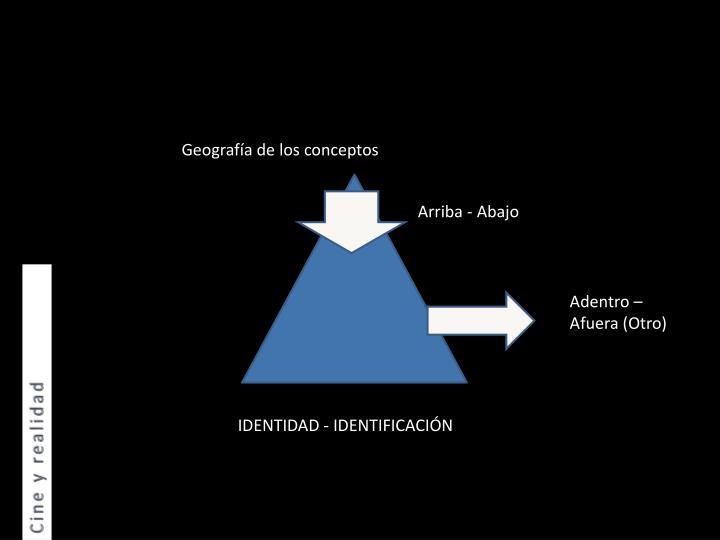 Geografía de los conceptos
