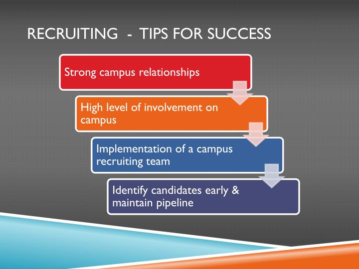 Recruiting  -  tips for success