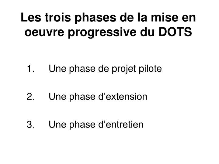 Les trois phases de la mise en oeuvre progressi