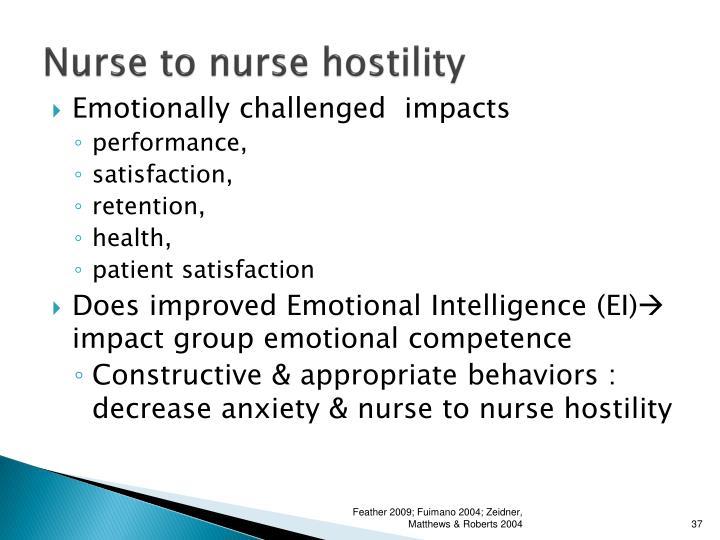 Nurse to nurse hostility