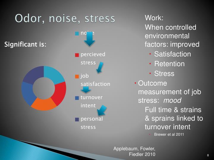 Odor, noise, stress