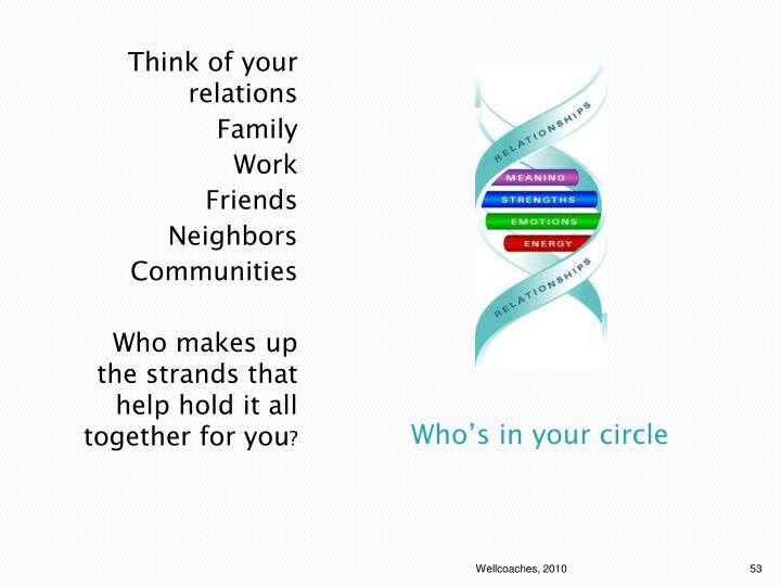 Who's in your circle