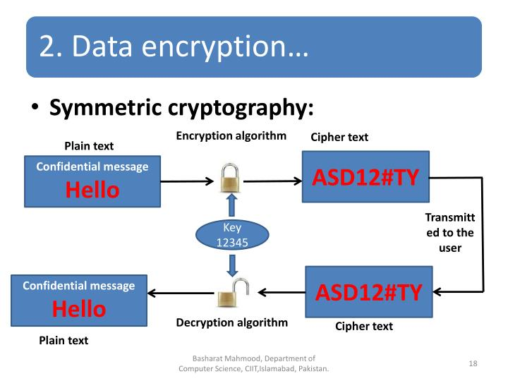 Symmetric cryptography: