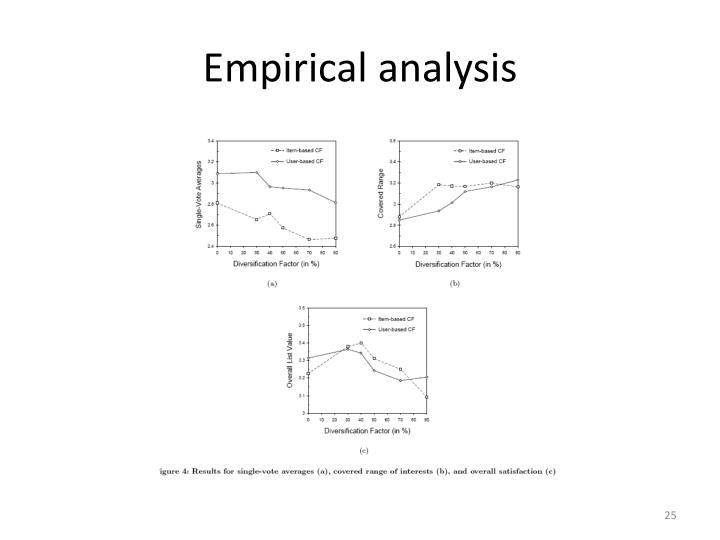 Empirical analysis