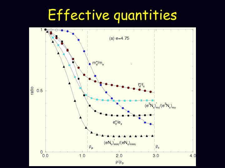 Effective quantities