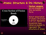 atomic structure its history5