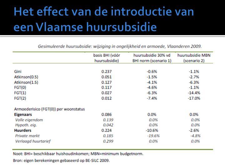 Het effect van de introductie van een Vlaamse huursubsidie