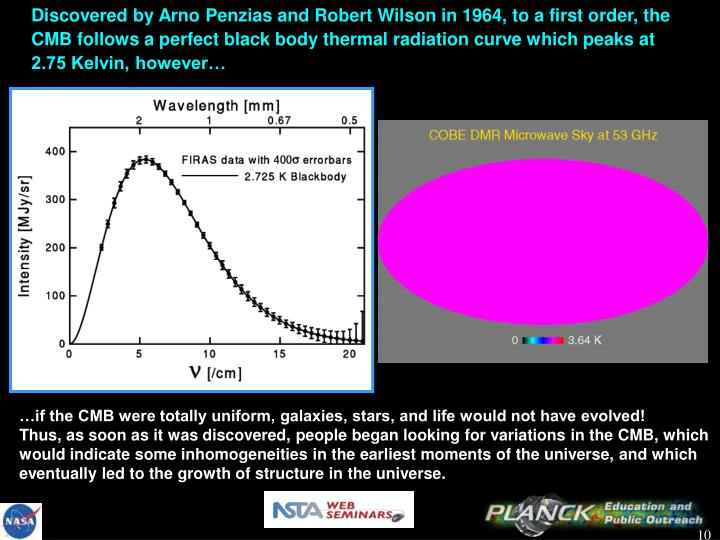 Discovered by Arno Penzias and Robert Wilson in 1964, to a first order, the CMB follows a perfect black body thermal radiation curve which peaks at 2.75 Kelvin, however…