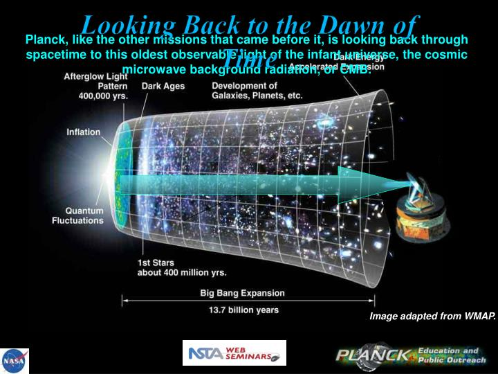 Planck, like the other missions that came before it, is looking back through spacetime to this oldest observable light of the infant universe, the cosmic microwave background radiation, or CMB.