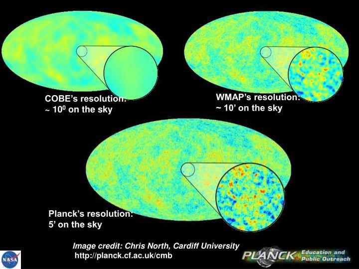 WMAP's resolution: