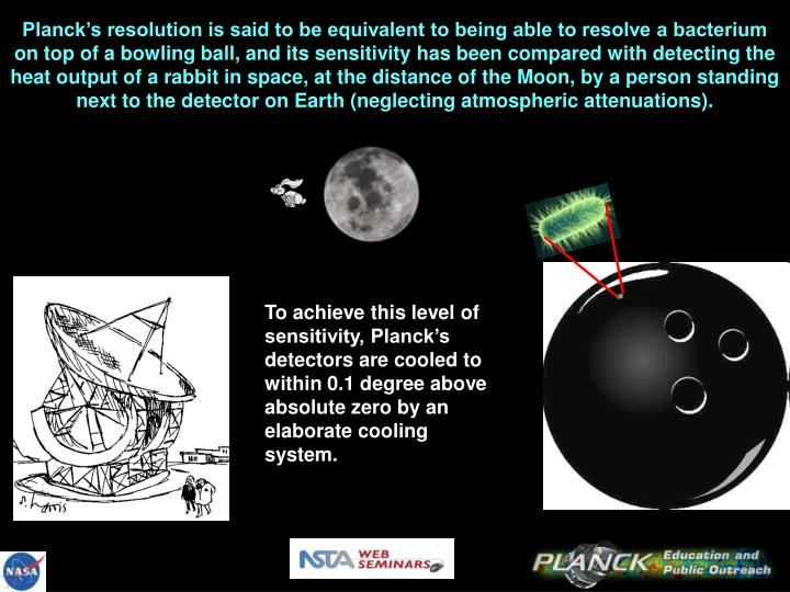 Planck's resolution is said to be equivalent to being able to resolve a bacterium on top of a bowling ball, and its sensitivity has been compared with detecting the heat output of a rabbit in space, at the distance of the Moon, by a person standing next to the detector on Earth (neglecting atmospheric attenuations).