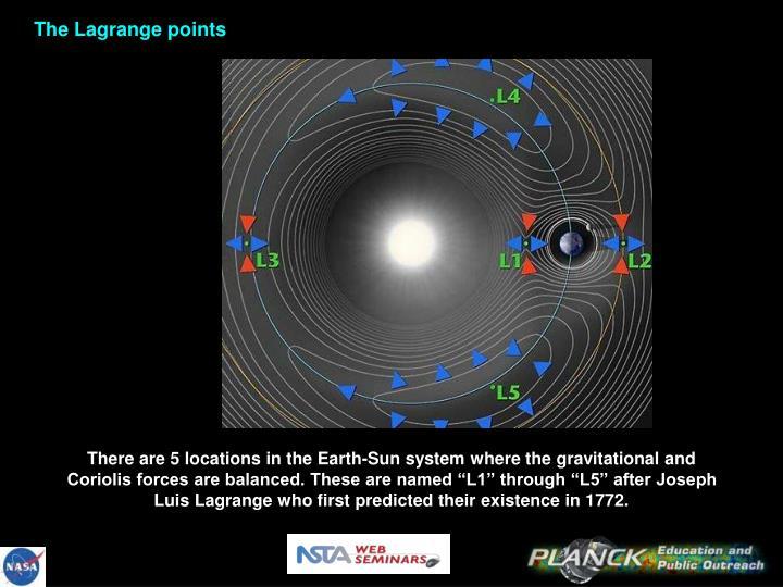 The Lagrange points