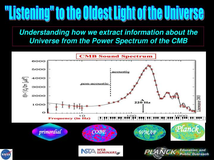 """""""Listening"""" to the Oldest Light of the Universe"""