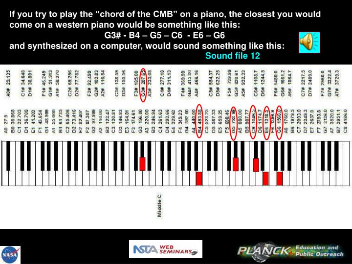 """If you try to play the """"chord of the CMB"""" on a piano, the closest you would come on a western piano would be something like this:"""
