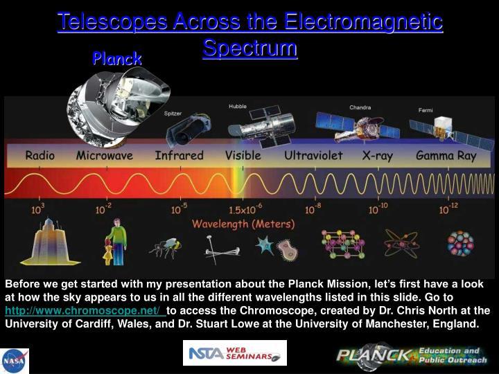 Telescopes Across the Electromagnetic Spectrum