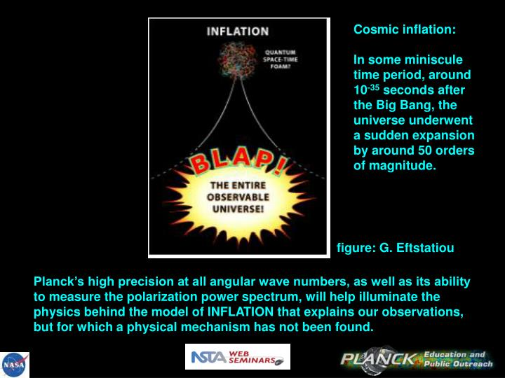 Cosmic inflation: