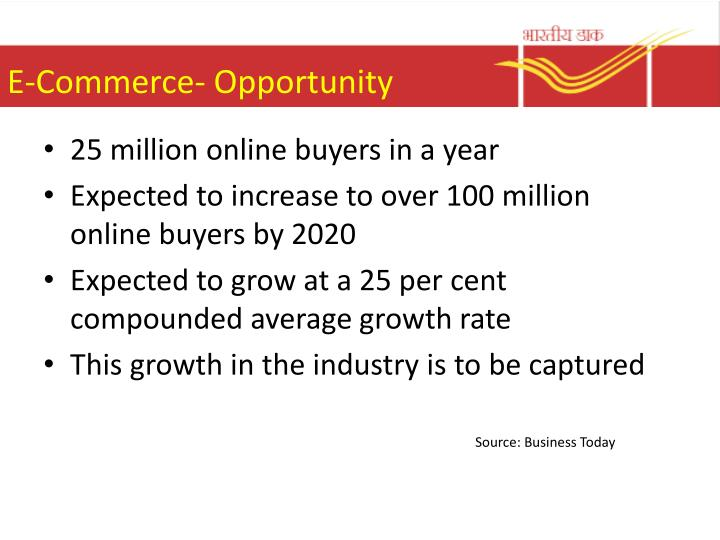 E-Commerce- Opportunity