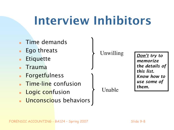 Interview Inhibitors