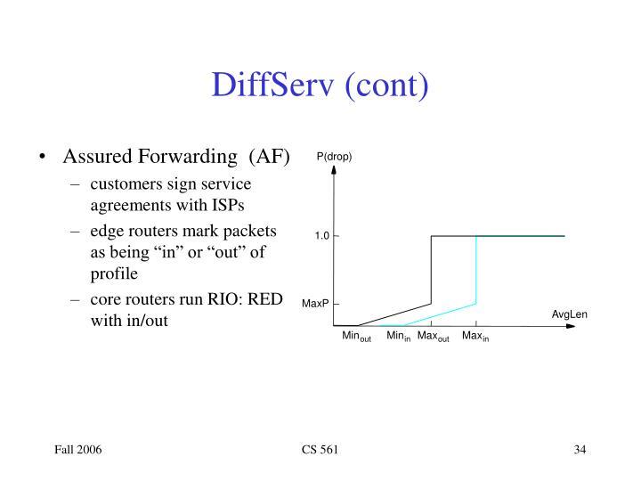 Assured Forwarding  (AF)