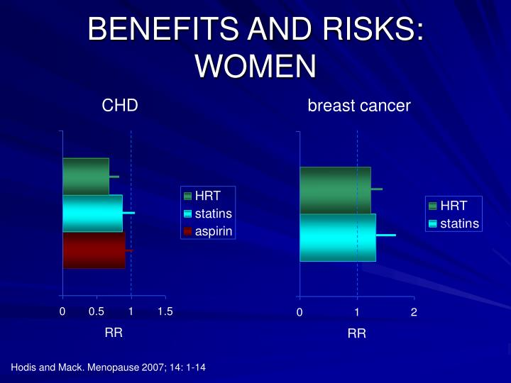 BENEFITS AND RISKS: WOMEN