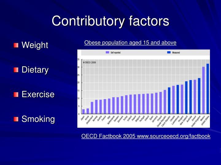 Contributory factors