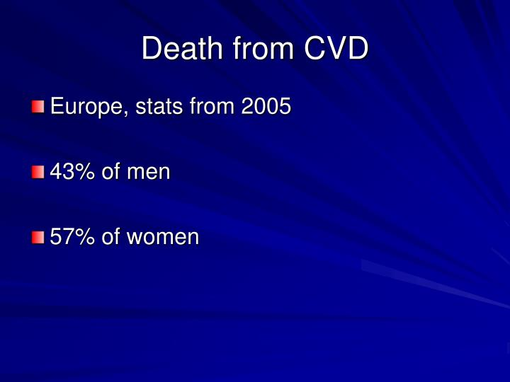 Death from CVD