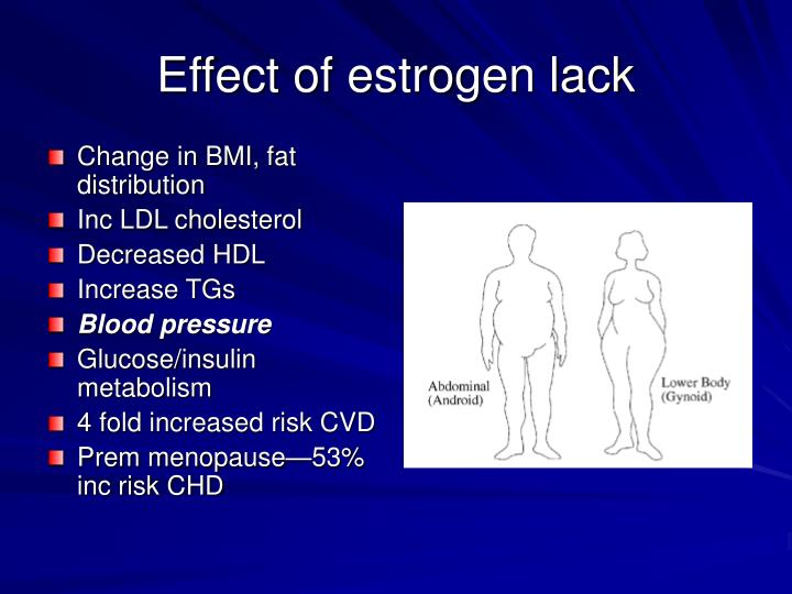 Effect of estrogen lack