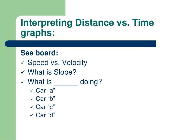 Interpreting Distance vs. Time graphs: