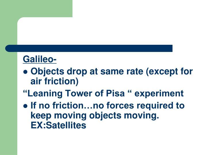Galileo-