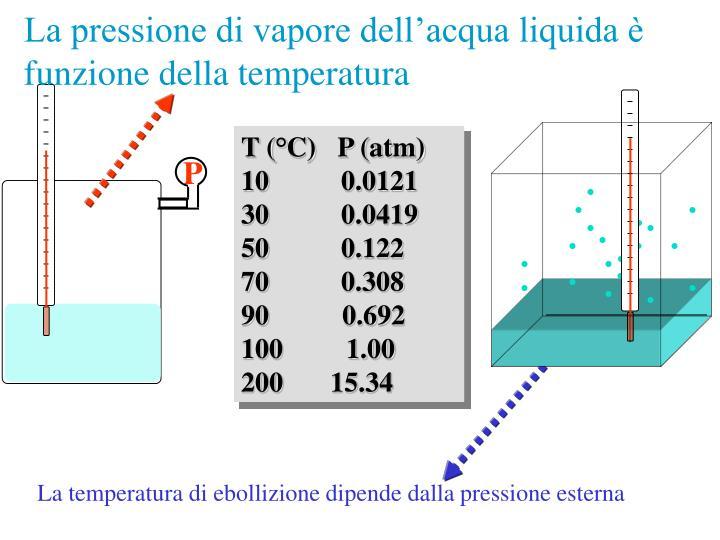La pressione di vapore dell'acqua liquida è funzione della temperatura