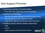 user support priorities