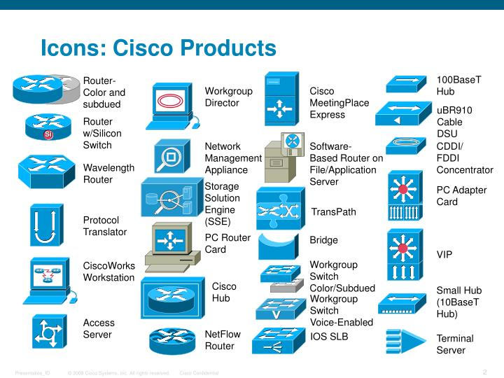 Icons cisco products