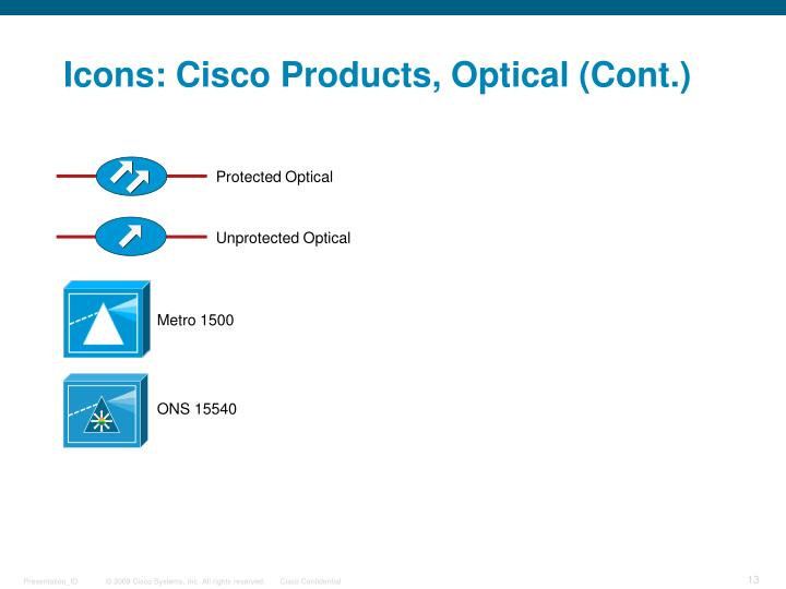 Icons: Cisco Products, Optical (Cont.)