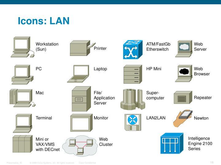 Icons: LAN
