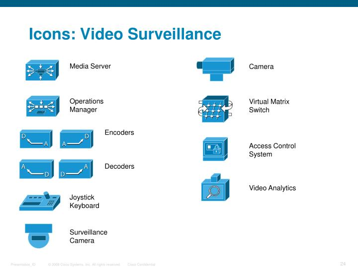 Icons: Video Surveillance