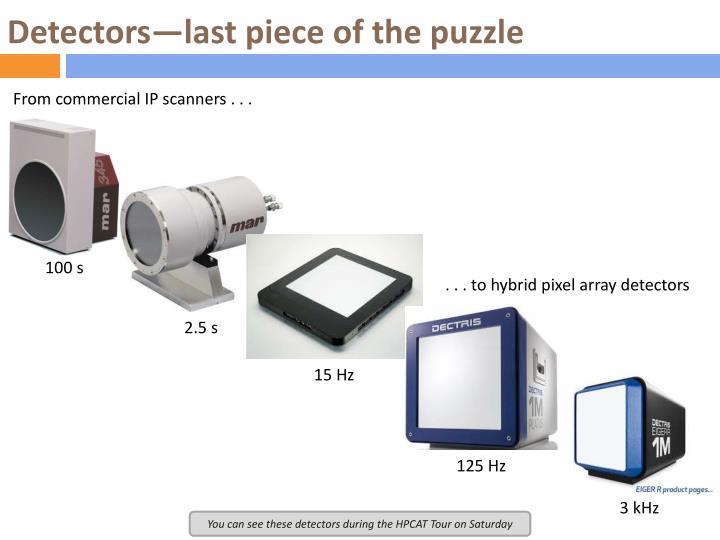 Detectors—last piece of the puzzle