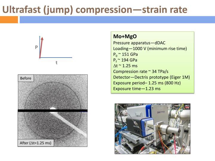 Ultrafast (jump) compression—strain rate
