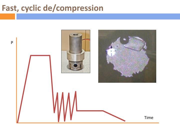 Fast, cyclic de/compression
