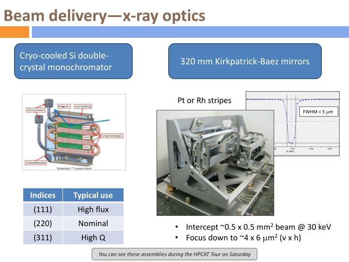 Beam delivery—x-ray optics