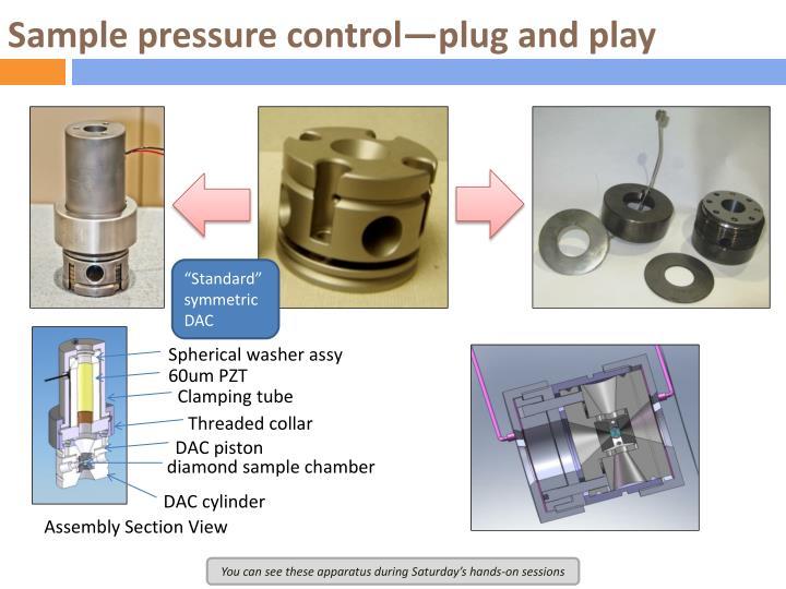 Sample pressure control—plug and play
