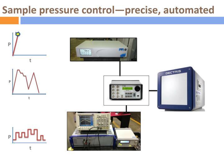 Sample pressure control—precise, automated