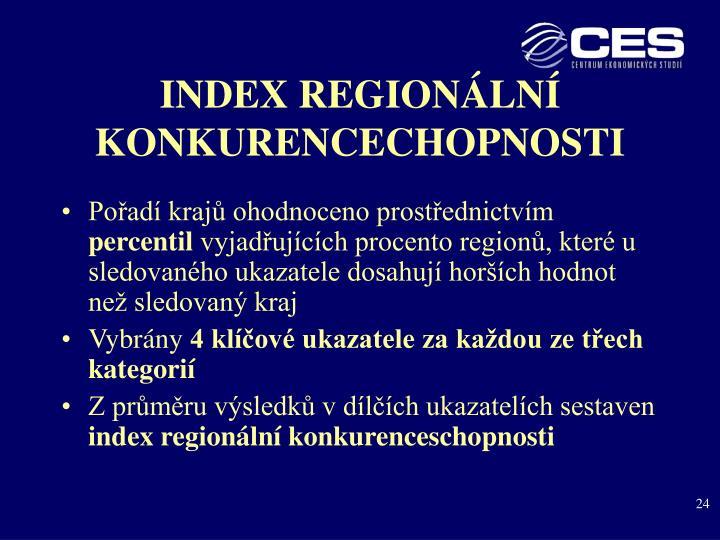INDEX REGIONÁLNÍ KONKURENCECHOPNOSTI