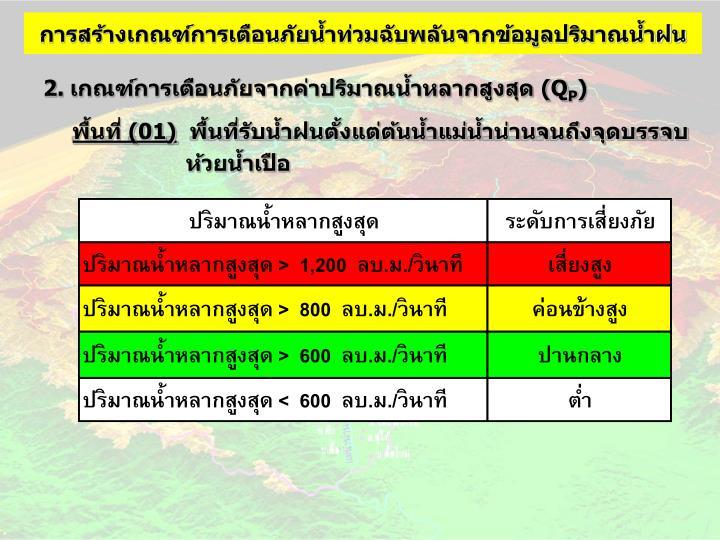 การสร้างเกณฑ์การเตือนภัยน้ำท่วมฉับพลันจากข้อมูลปริมาณน้ำฝน