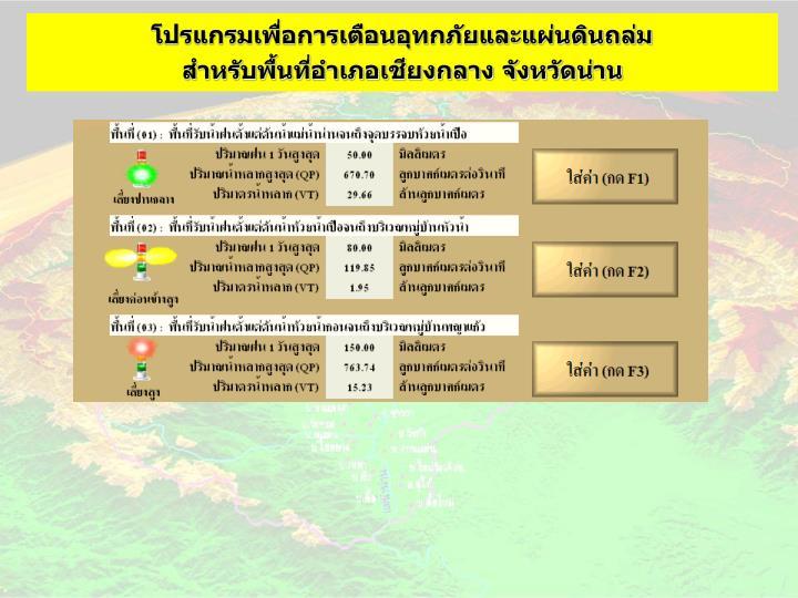 โปรแกรมเพื่อการเตือนอุทกภัยและแผ่นดินถล่ม
