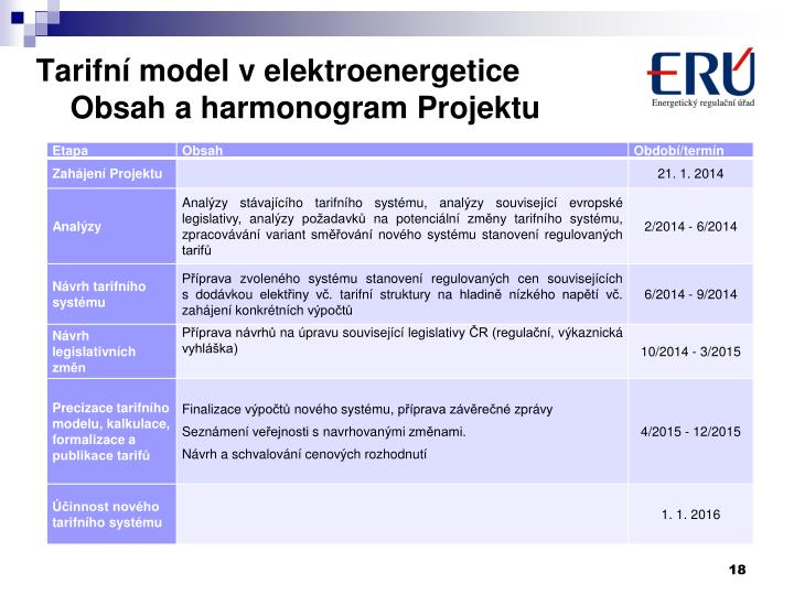 Tarifní model v elektroenergetice