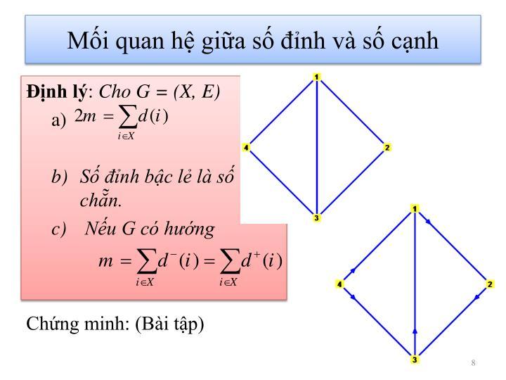 Mối quan hệ giữa số đỉnh và số cạnh