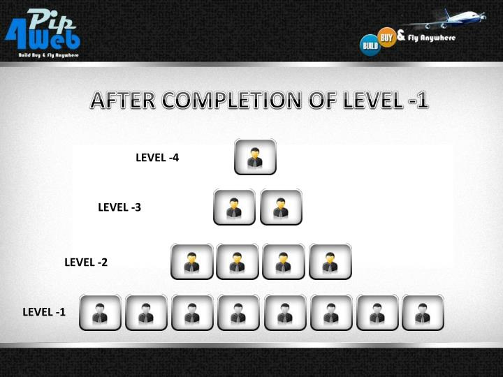 AFTER COMPLETION OF LEVEL -1